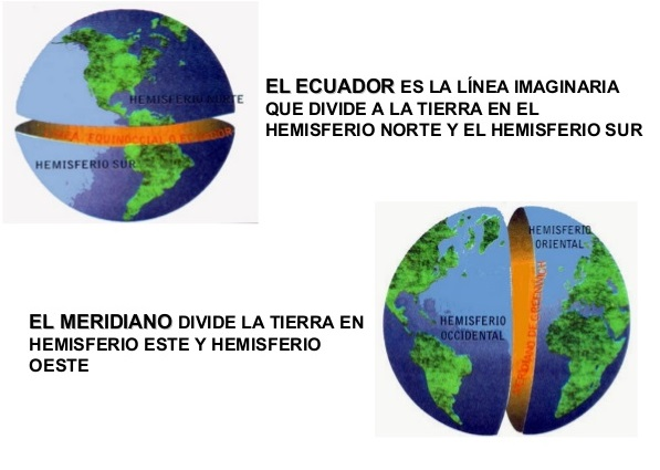 Mapamundi con sus hemisferios